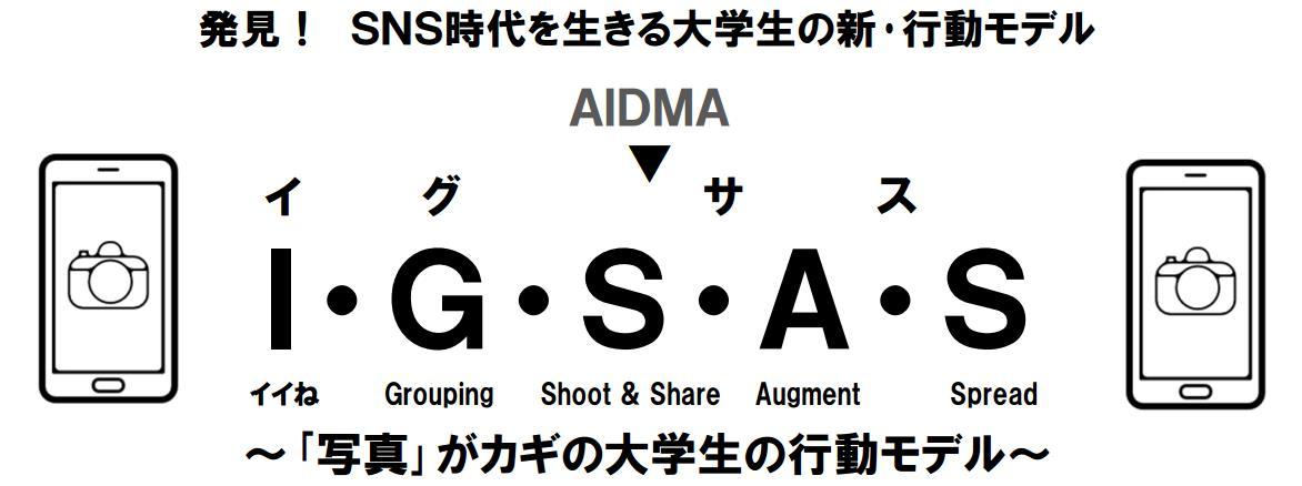 IGSAS