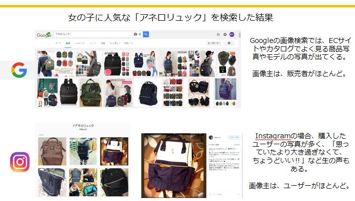 Googleと比較