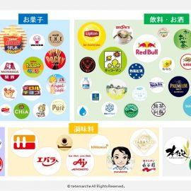 【日本初】全73アカウント!Instagram国内アカウントカオスマップ&ランキング ~食品業界編~