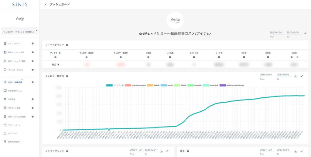 sinis_dashboard